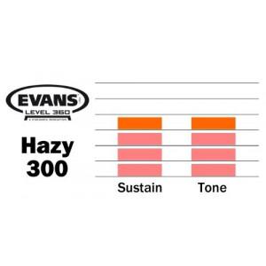 Пластик Evans S13H30
